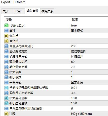 HDream 7.14 混沌梦想金一超级黄金梦